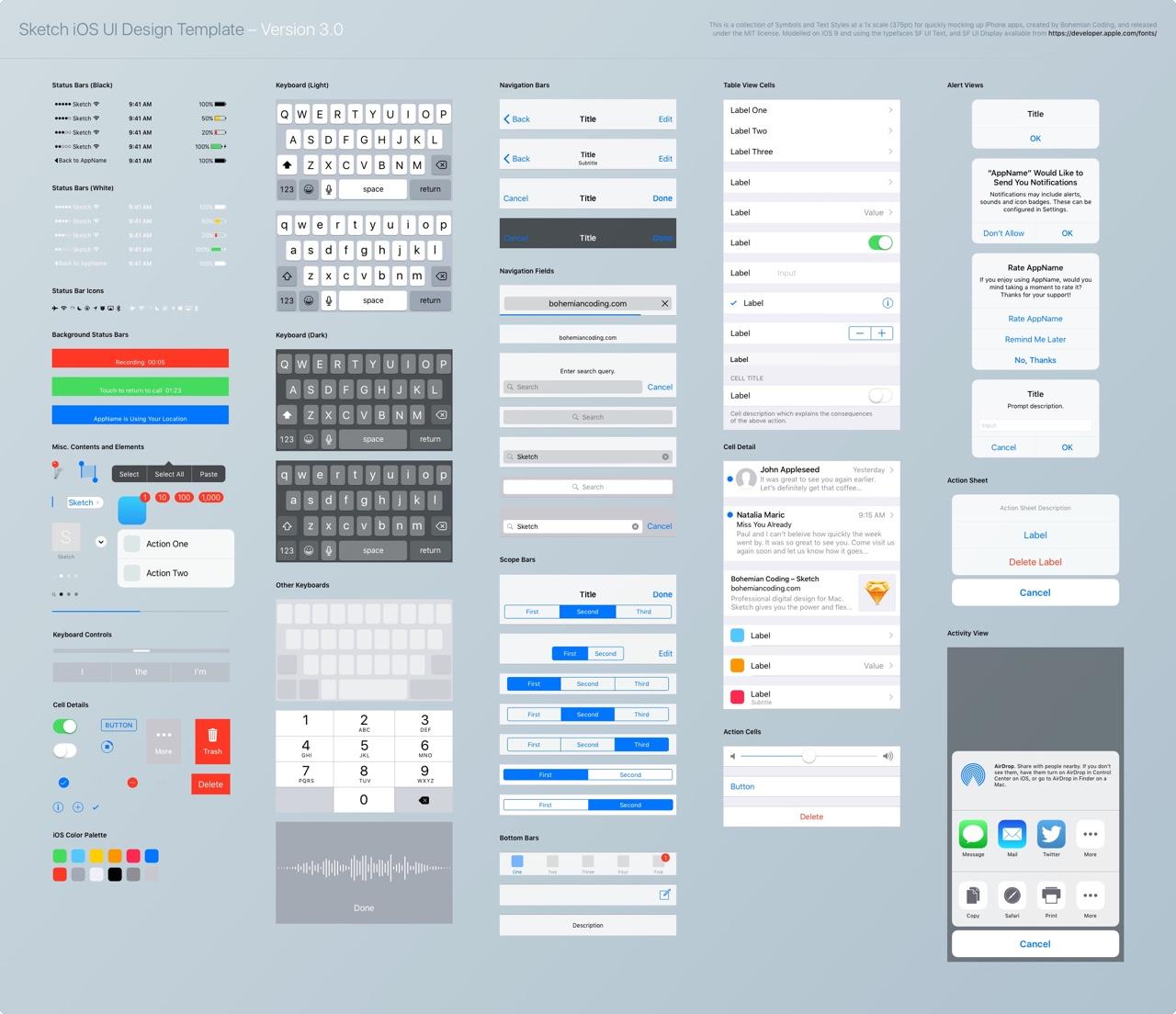 Sketch-iOSGUI