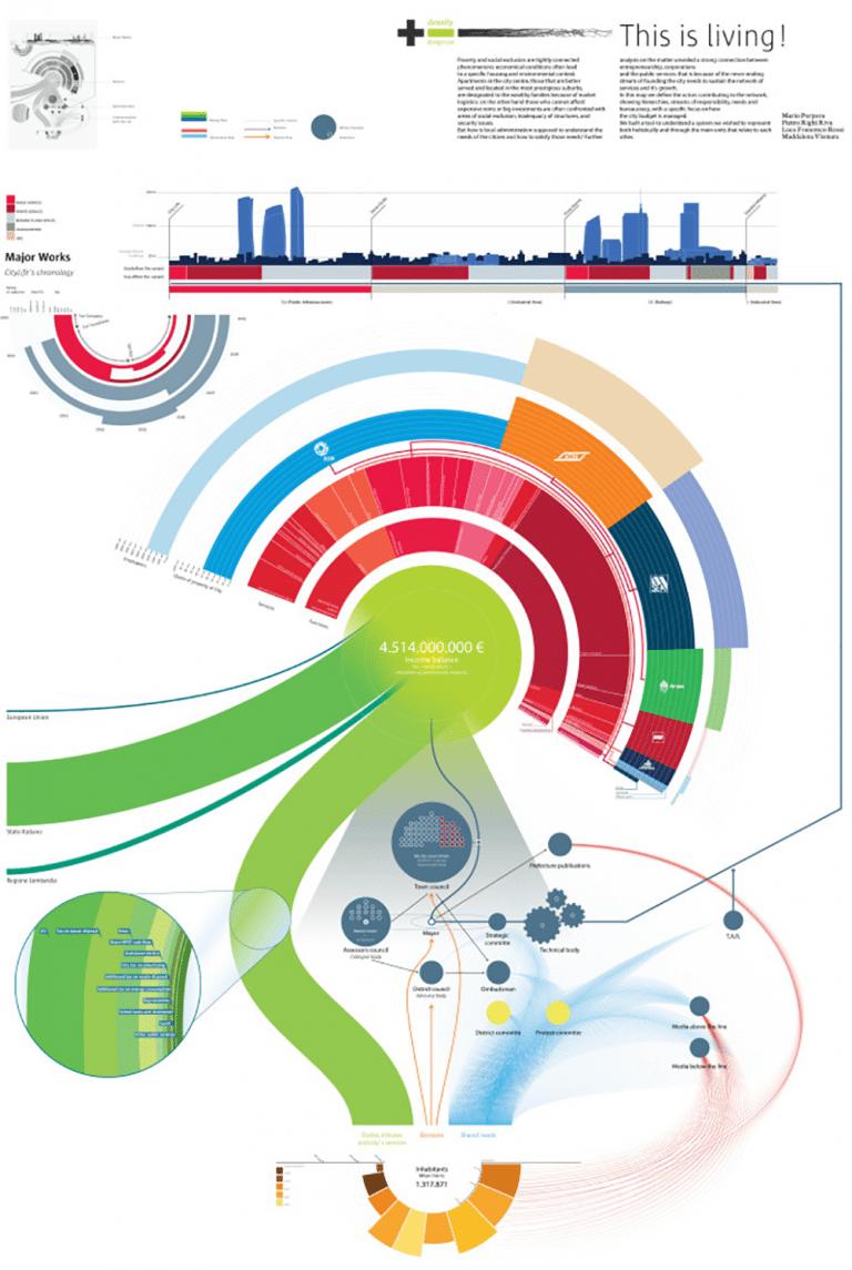 ris-1-infografika-s-uporom-na-privlekatelnost-768x1145