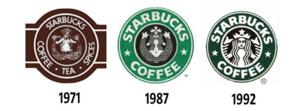 Неймовірні факти про логотипи: Sony VAIO, Nike, Starbucks, Toblerone + 1