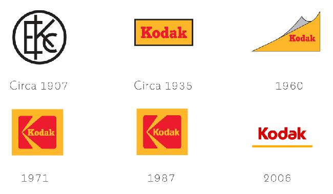 kodak_2016_logo_evolution
