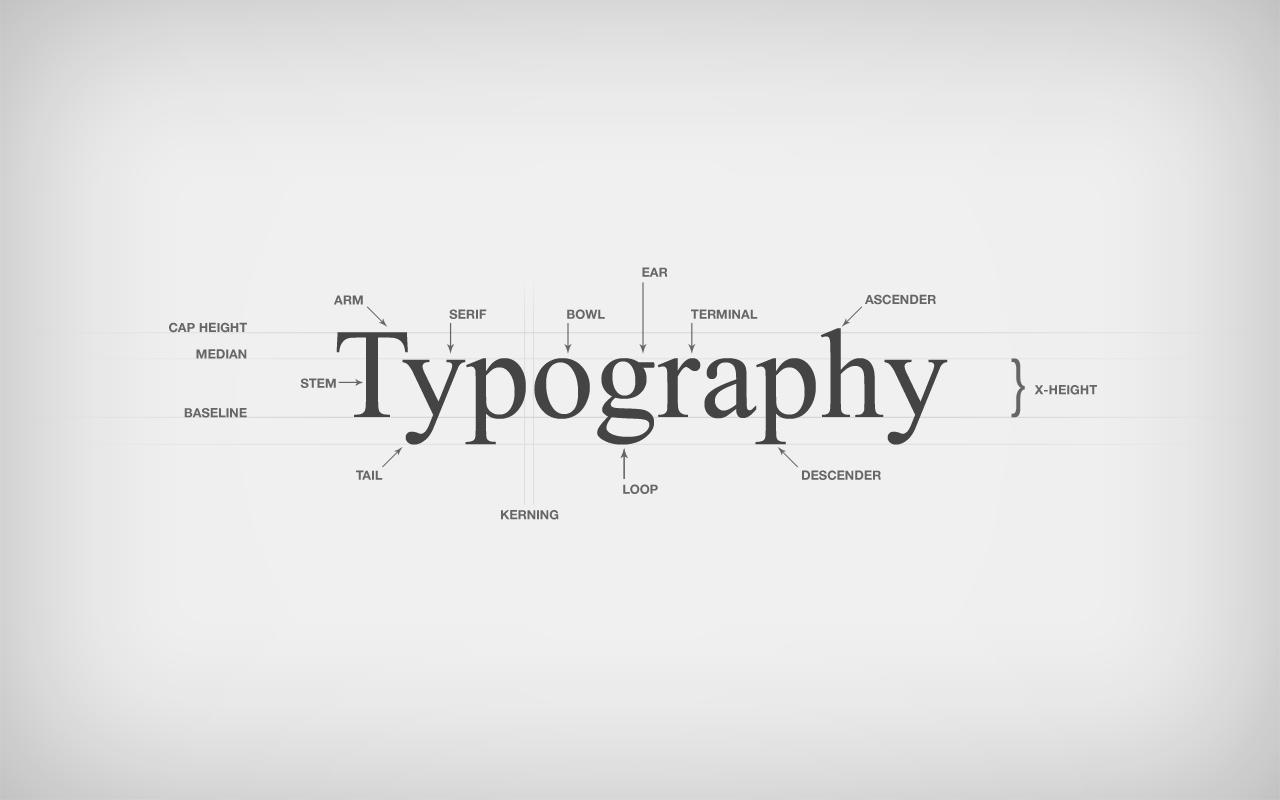 Типографія для початківців: основні поняття які потрібно знати
