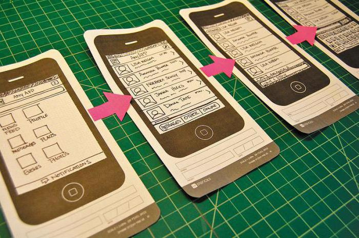 Як швидко створювати прототипи: посібник для дизайнерів від Google (Частина 1)