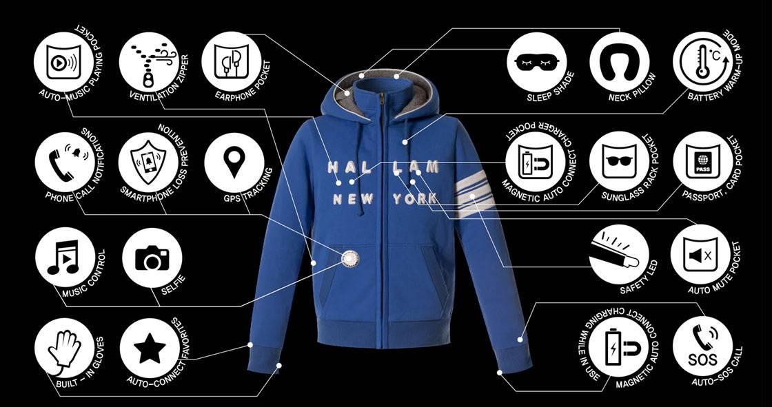 """Дизайнеры """"умной"""" одежды оснастили куртку 29 функциями"""