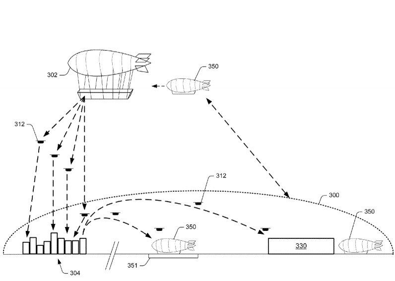 Дизайн логістики майбутнього: Amazon вигадав доставку із дирижаблями