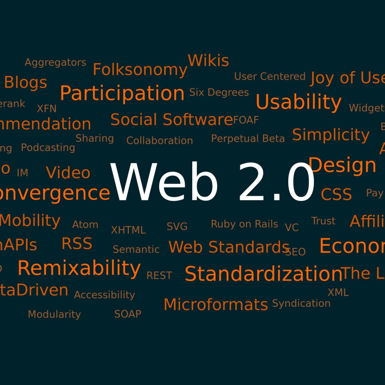 Типографія у веб-дизайні: як робити правильні заголовки?