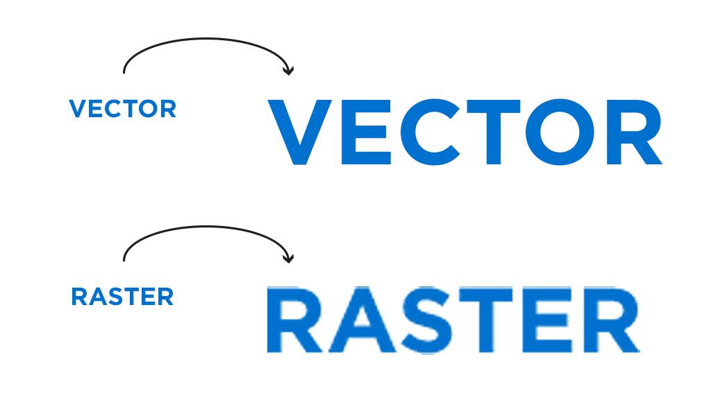 вектор проти растру