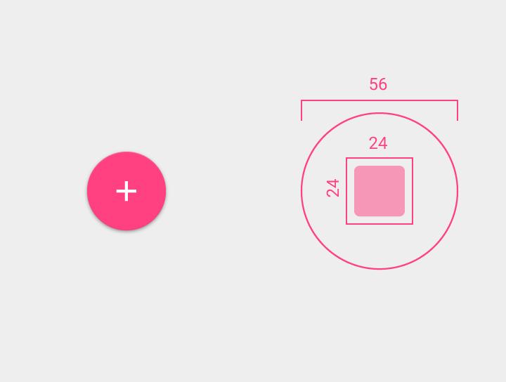 Як правильно використовувати закон Фіттса для юзабіліті – у дизайні?