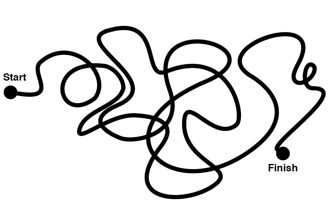 Джуніор дизайнер проти сеніора: процес роботи і амбіції