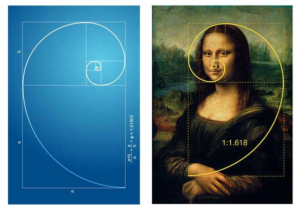Наука за лаштунками дизайну: правило золотого перетину