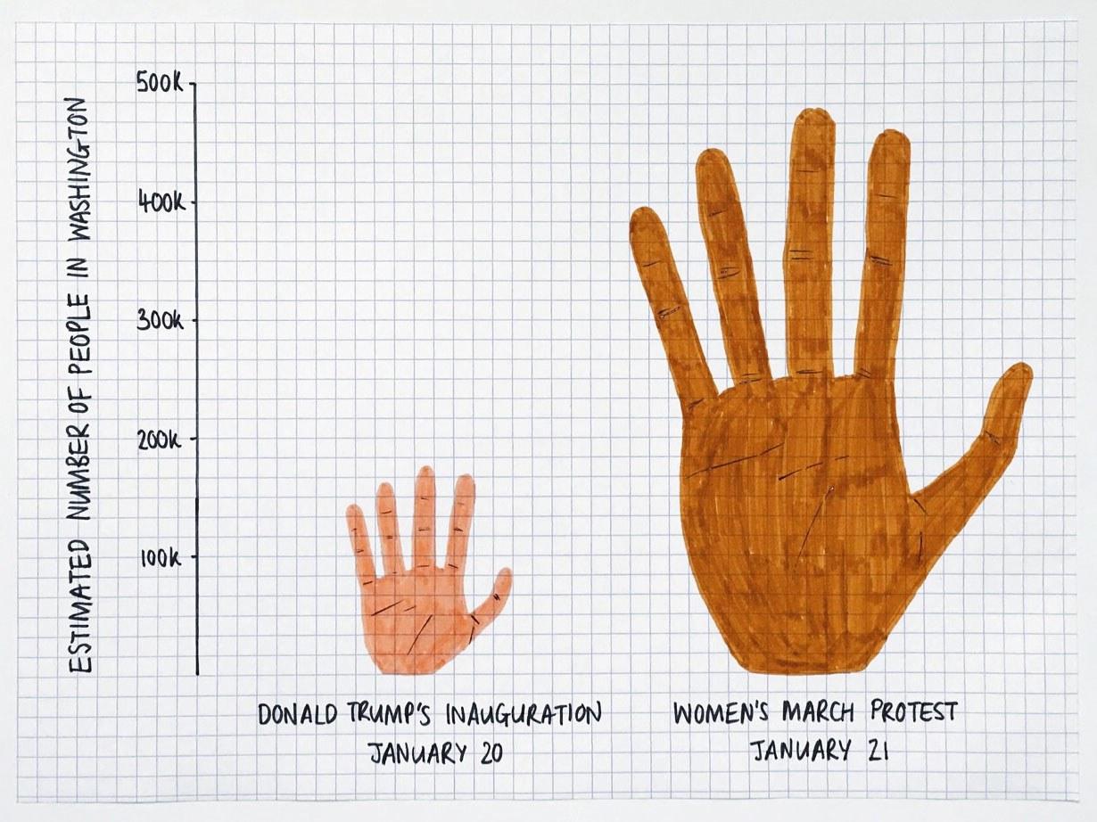 Інфографіка від руки, думаєте це не круто? (Частина 2)