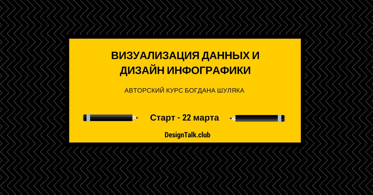 Как делать лучшую инфографику в Киеве?