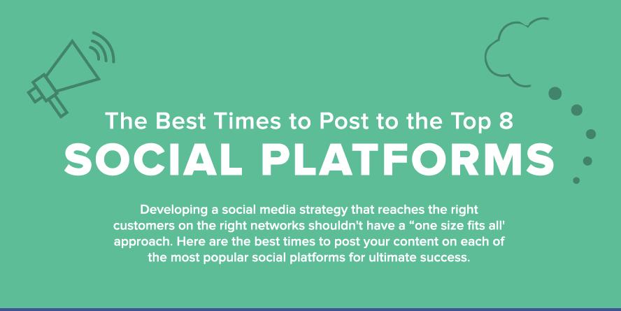 Корисна інфографіка: коли найкраще постити у Facebook, YouTube, Instagram та LinkedIn?