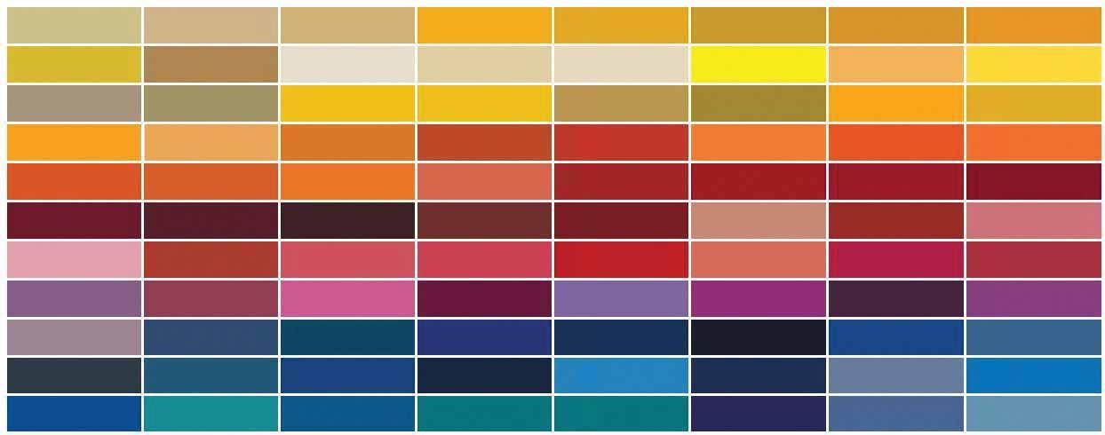 Правильний веб-дизайн: НАЙВАЖЛИВІШЕ про роль кольору в оформленні сайтів