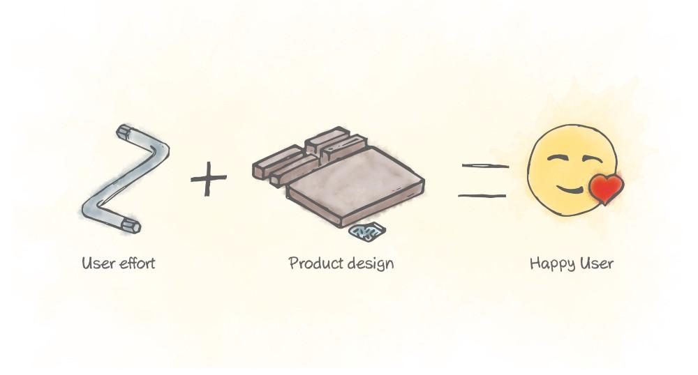 """Що таке """"ефект IKEA"""" у дизайні"""