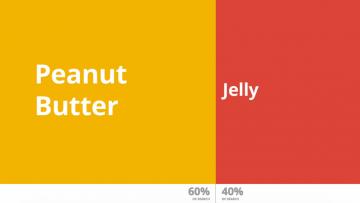 Google запустила  Gif Maker – сервіc зі створеня анімованої інфографіки