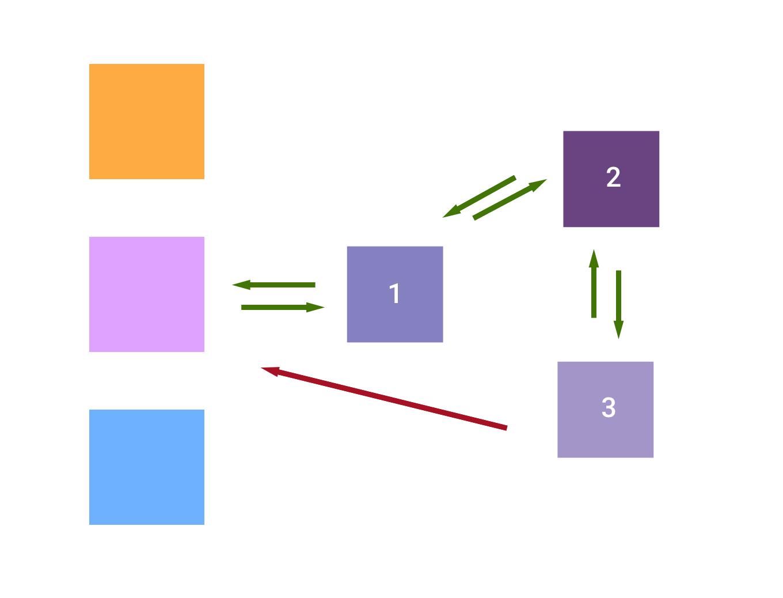 Нативний дизайн VS веб-елементи: що краще (Частина 2)