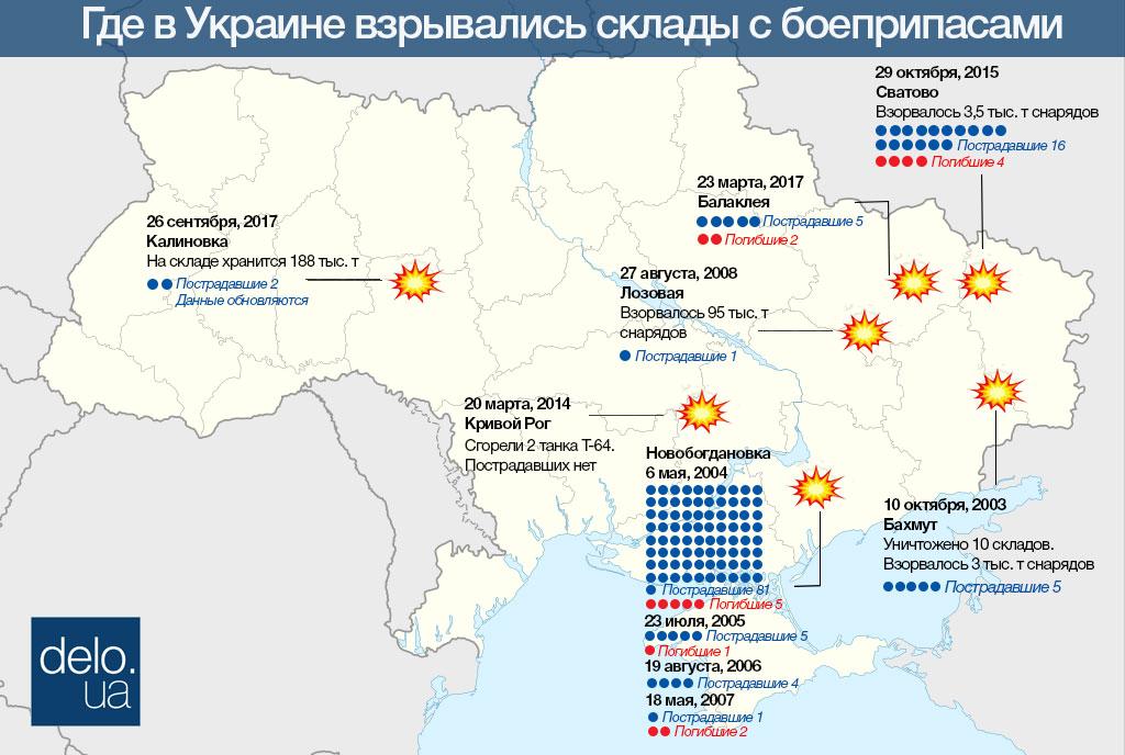 Де і як в Україні вибухають склади з боєприпасами (Інфографіка)