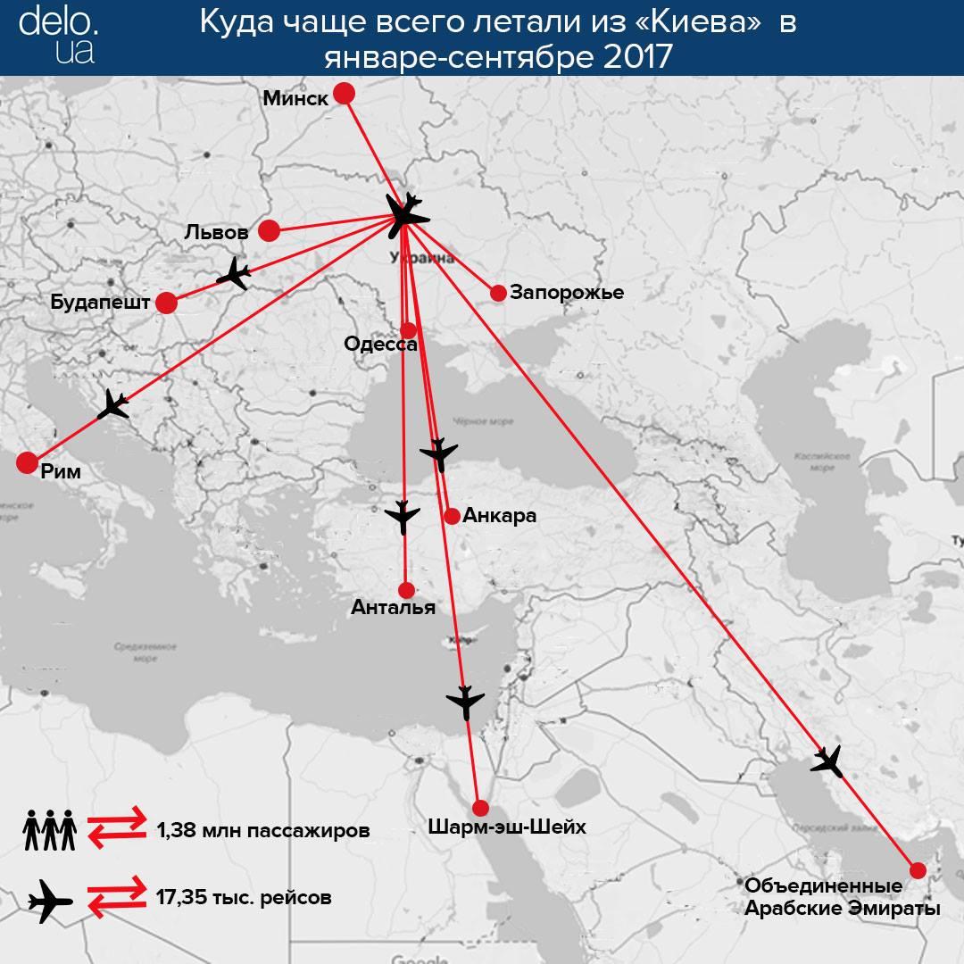 Куди літали українці у січні-вересні 2017 року (Інфографіка)