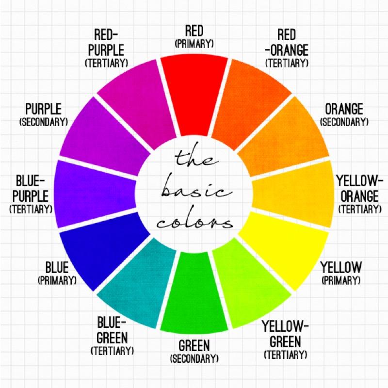 Колірне колесо