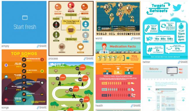 Безкоштовні інструменти для створення інфографіки (Частина 3)