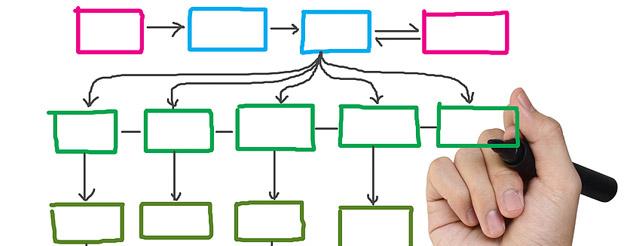Теорія UX-дизайну: Чому Інформаційна Архітектура є основою успішного продукту?