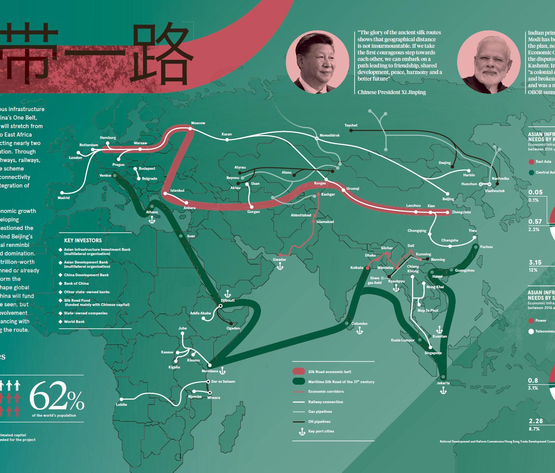 Класна візуалізація того, як Китай підкорить світ економічно – до 2049 року (ІНФОГРАФІКА)