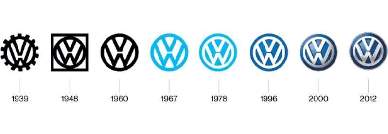 """Volkswagen вирішив змінити лого – бренд не хоче виглядати """"занадто німецьким"""""""
