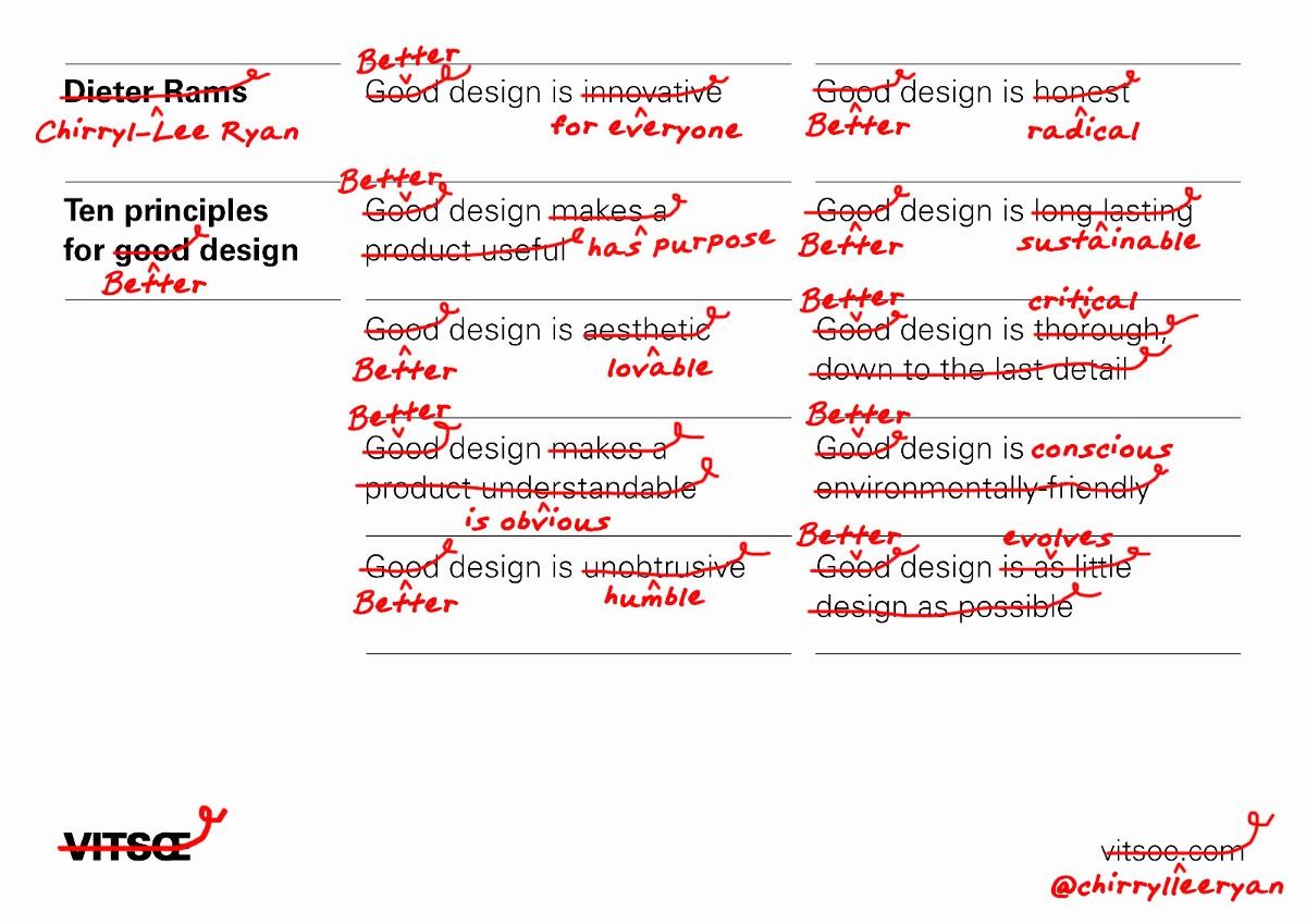 10 принципів кращого дизайну (Частина 1)