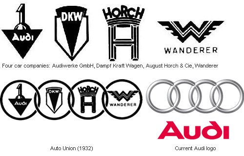 Audi може відмовитися від свого канонічного лого – і ось що буде замість нього