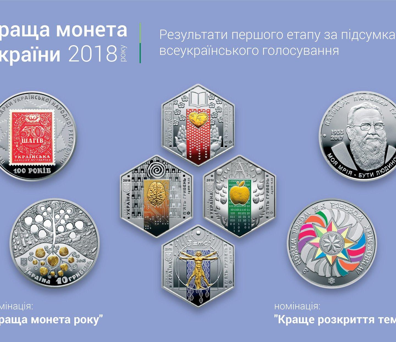Названі фіналісти конкурсу на кращу монету року України за 2018 рік (ФОТО)