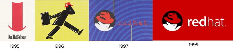 Red Hat оновила логотип уперше за останні 20 років (ФОТО)