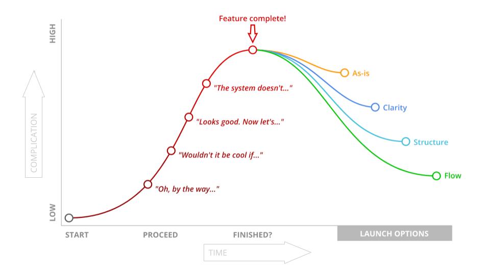 Як виправити дизайн продукту, що став надмірно складним: поради головного дизайнера Google (ЧАСТИНА 2)