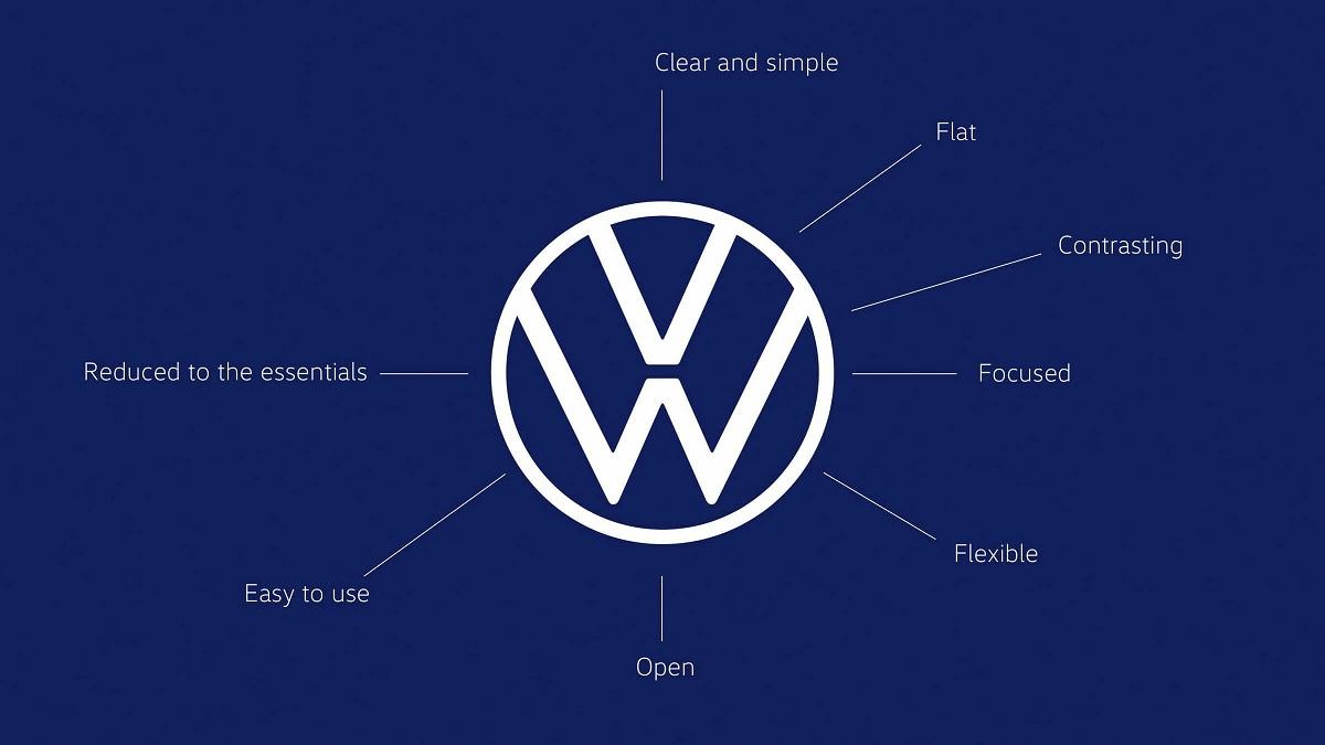 Volkswagen змінив своє знамените лого та фірмовий стиль – вперше за 19 років (ФОТО)