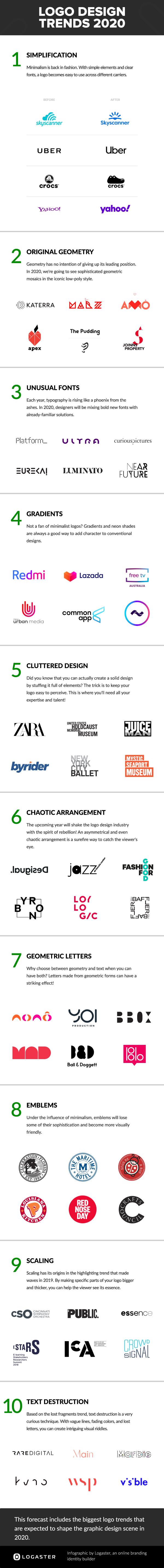 Тренди логотипи 2020