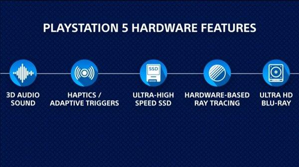 Якою буде PlayStation 5