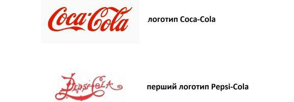 Неймовірні факти про логотипи: Twitter, Amazon, Pepsi Cola + ще 3