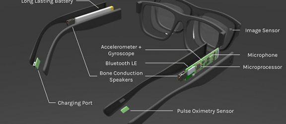 ЧУДО-окуляри, які врятують від прокрастинації, вигадали у Канаді (ФОТО)